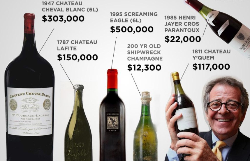 Most Expensive Wine